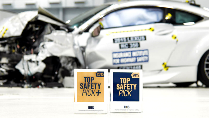Награды Top Safety Pick и Top Safety Pick+
