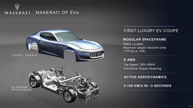 Maserati выпустит абсолютно новую модель суперкара Alfieri уже в 2020 году